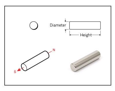 neodymium-cylinder-magnets-1