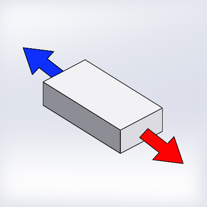 RectangleLength
