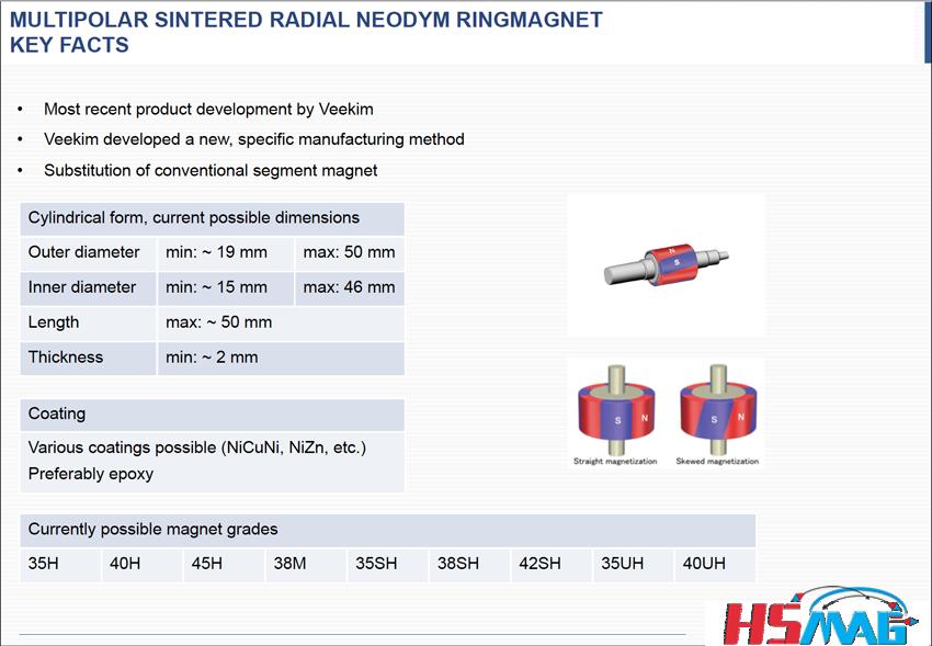 Multipolar sintered neodymium ring magnet 2-1