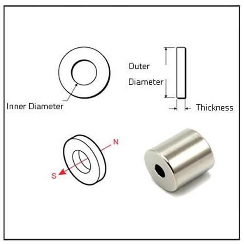 Tube Neodymium Magnets