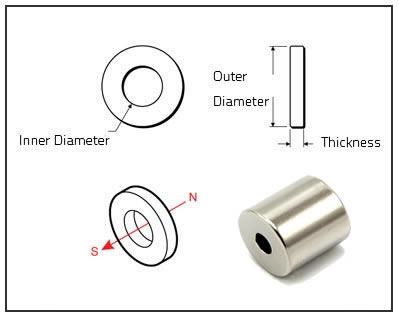 neodymium tube magnets