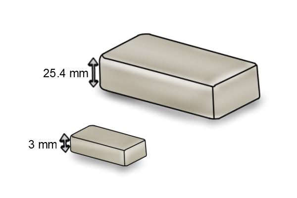 depth of a rectangle bar magnet