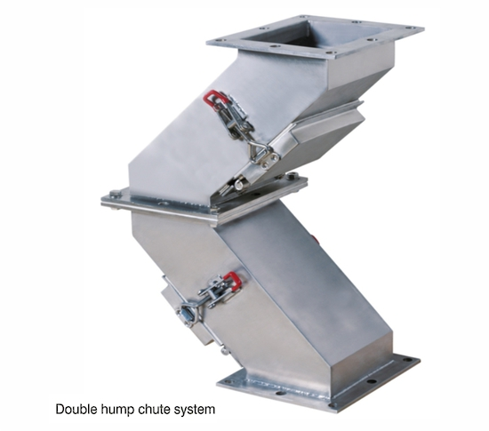 Sheet Metal Chute : Hump magnets supplier by hsmag
