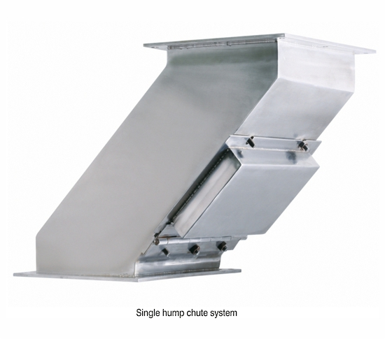 Single-Hump-Chute-Systems-Half-Hump-Magnet