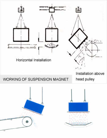 working-suspension-magnet