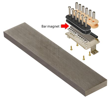 Alnico_Bar_Magnet-in-humbucker-pickup