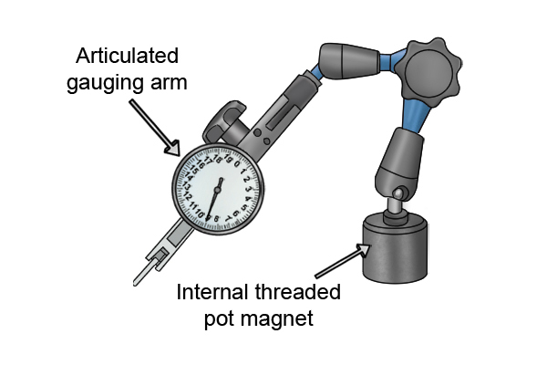 Deep pot magnet holding an articulated arm gauge for magnetic base