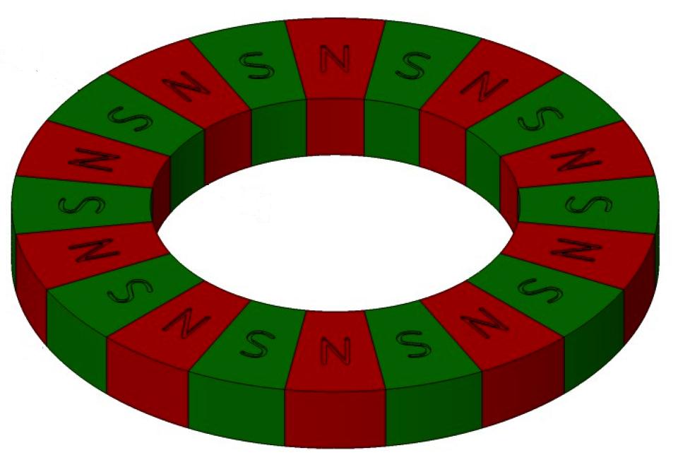 Rotational-Scale
