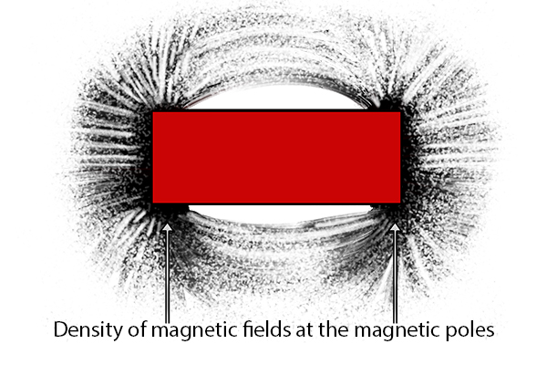 magnetic field density strength