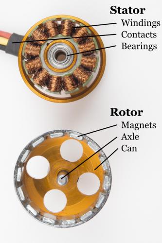 brushless-motor-anatomy