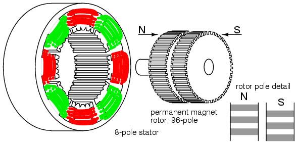 hybrid-stepper-motor