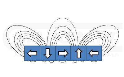 halbach-array