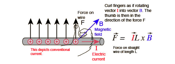 magnetic-force-02