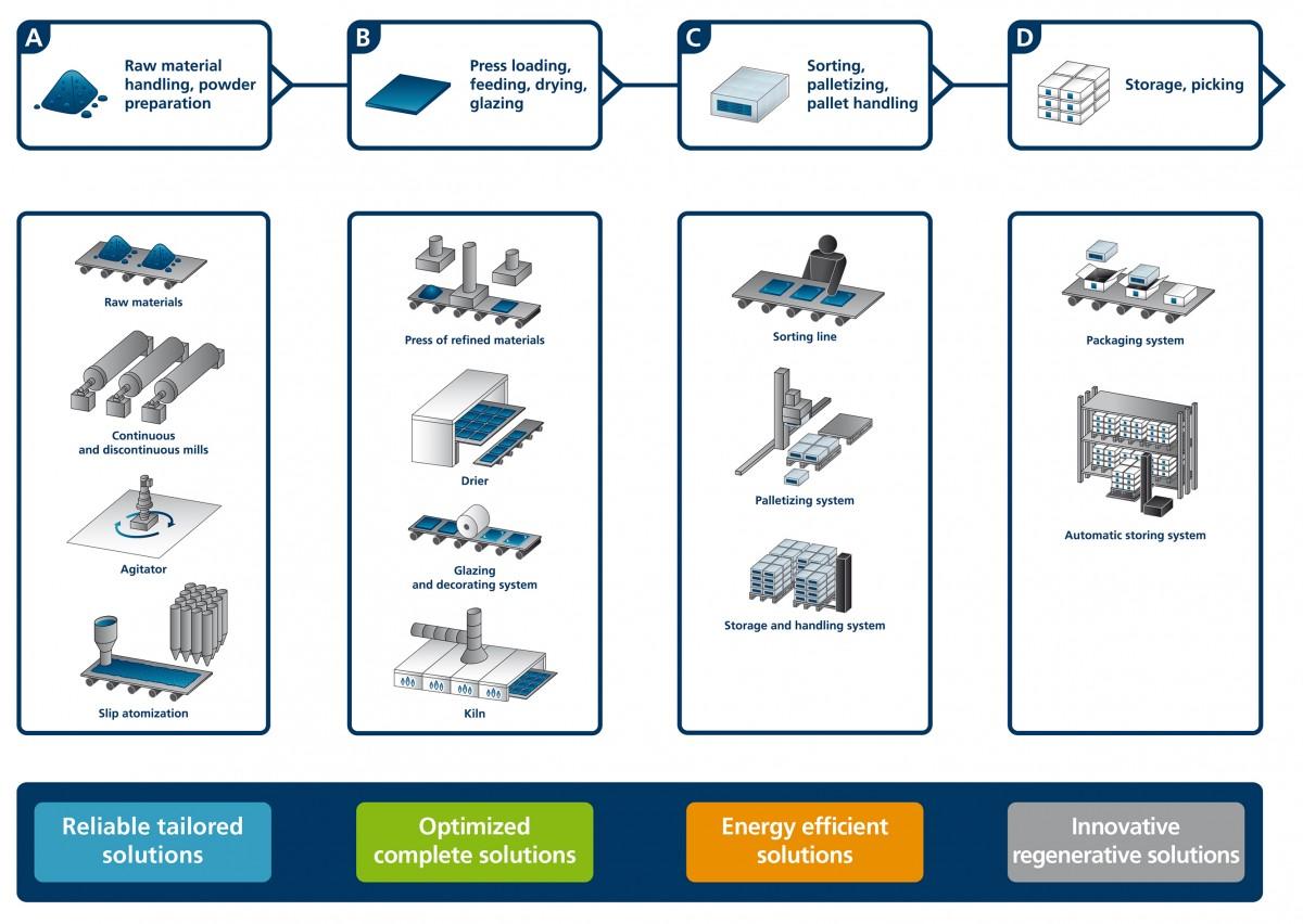 Ceramic-Magnets-Manufacturing-Methods