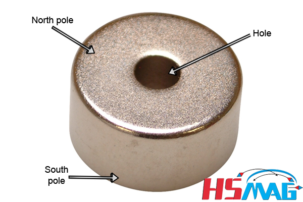 Magnetic ring parts