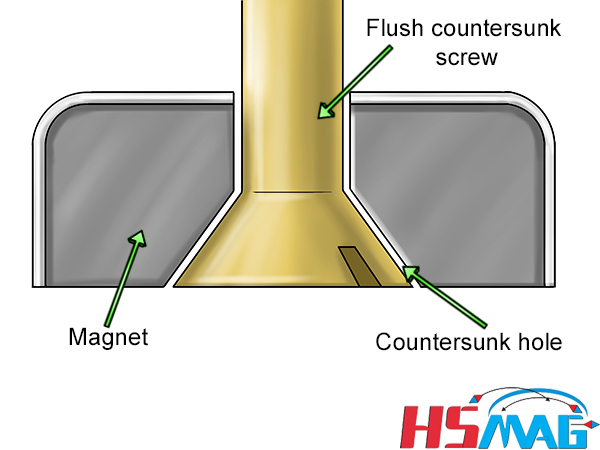countersunk magnetic disc
