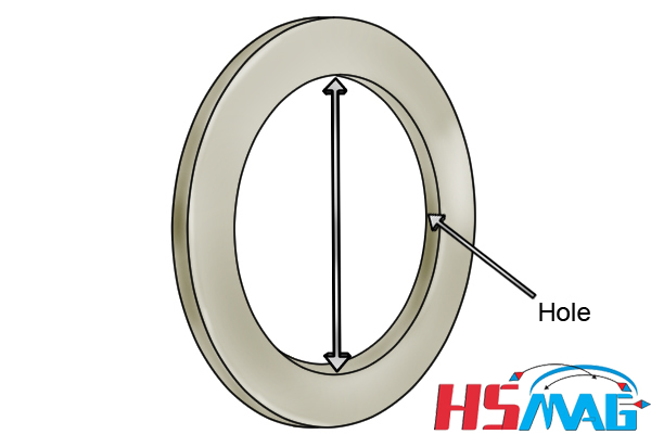 magnetic ring hole