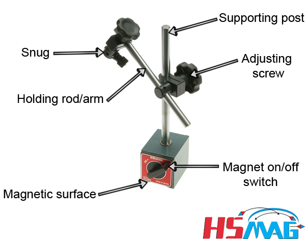 What Are Magnetic Base Parts Magnets By Hsmag