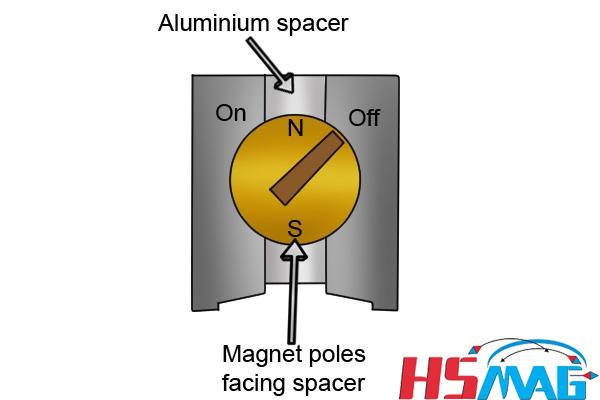 magnetic base work off