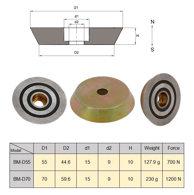 Pipe Insert Bushing Fixing Magnets Dimension