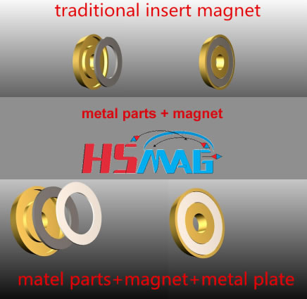 traditional insert magnet and new style hsmag INSERT MAGNET PROTECTION SYSTEM