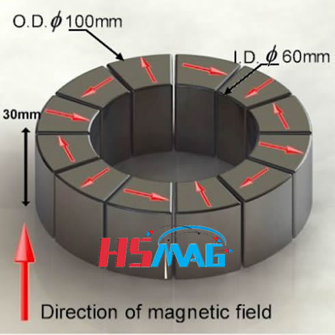 Magnetic Halbach Arrays