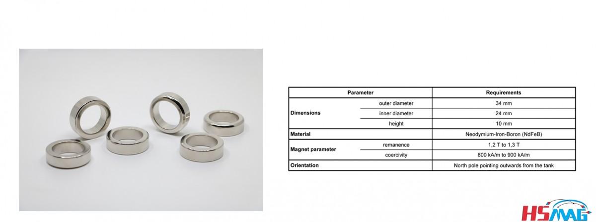AdBlue resistant magnet