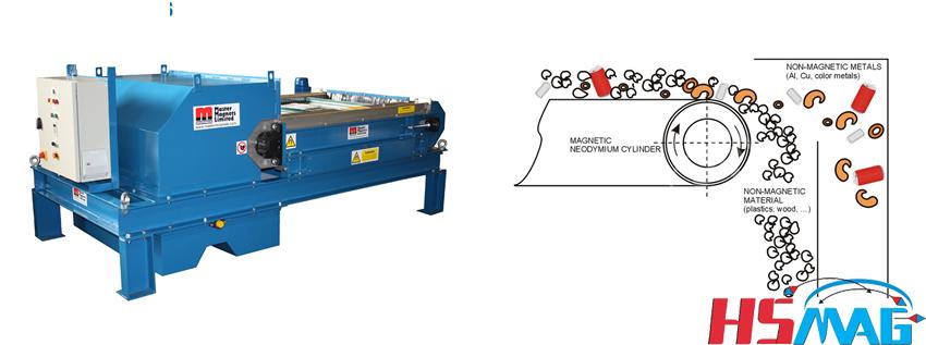 Eddy Current Magnetic Separator