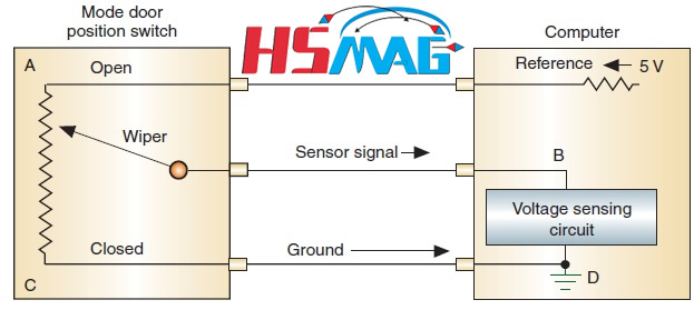 Position and Motion Detection Sensors