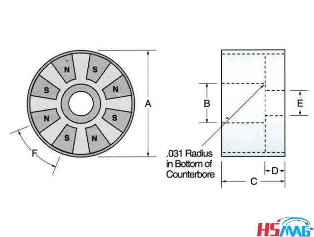 multipole rotor alnico magnet drawing