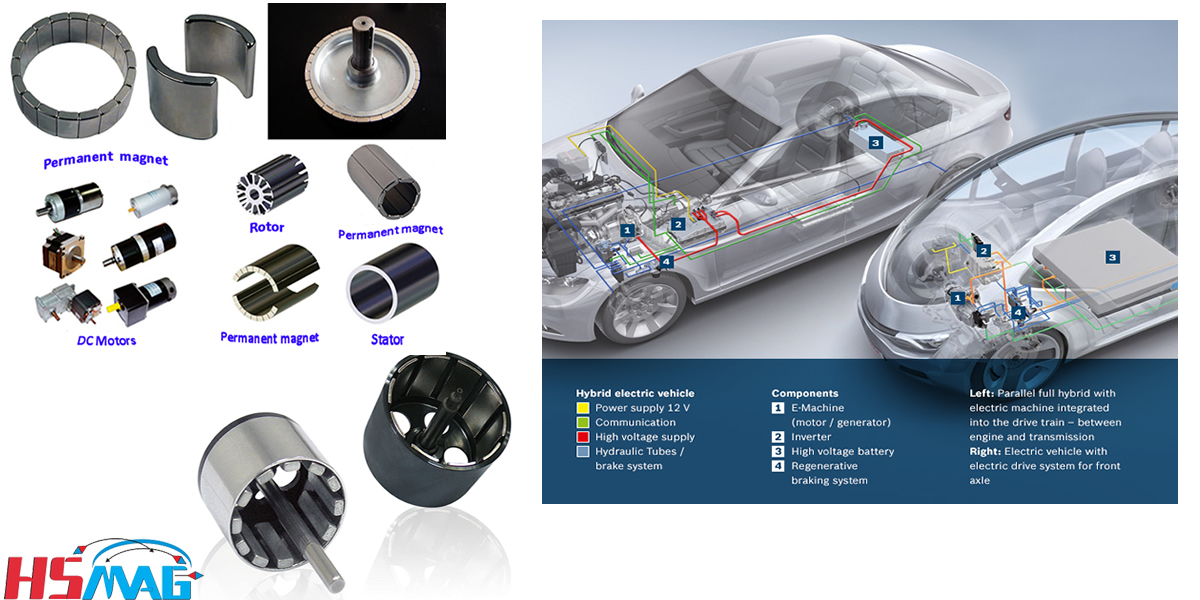 Recycling of Motor Rotor Magnets from Hybrid and Full Electric Vehicles