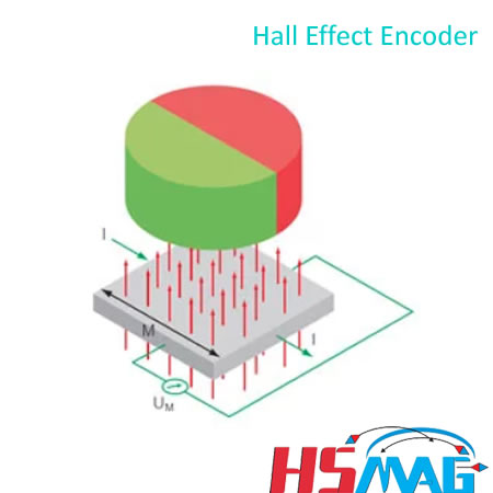 Hall Effect Encoder