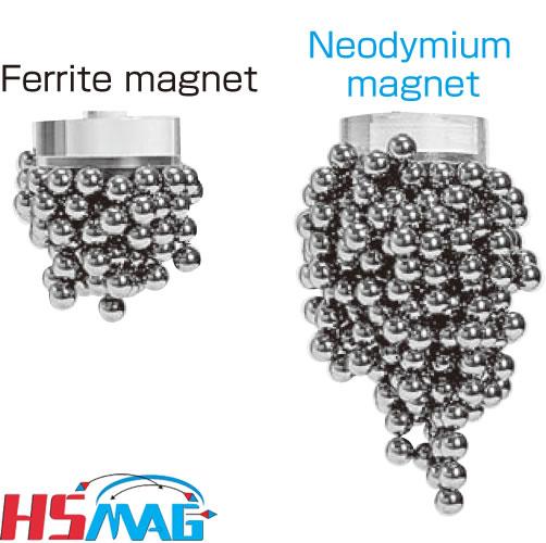 Neodymium Magnets vs Ferrite Magnets