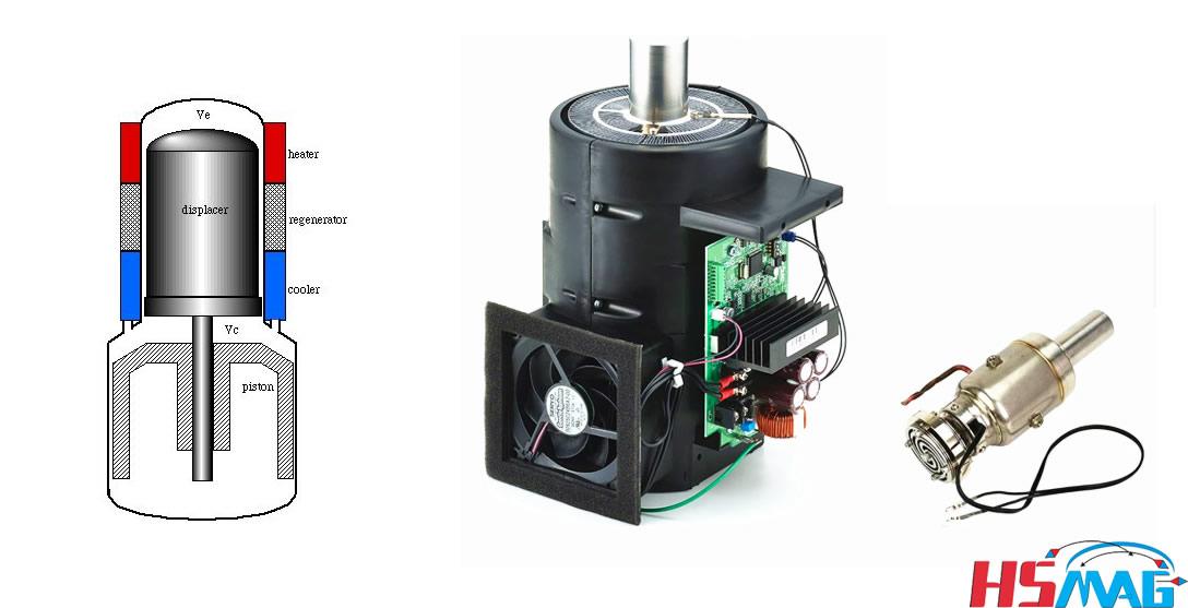 Free Piston Stirling Cooler Magnetic Refrigerator