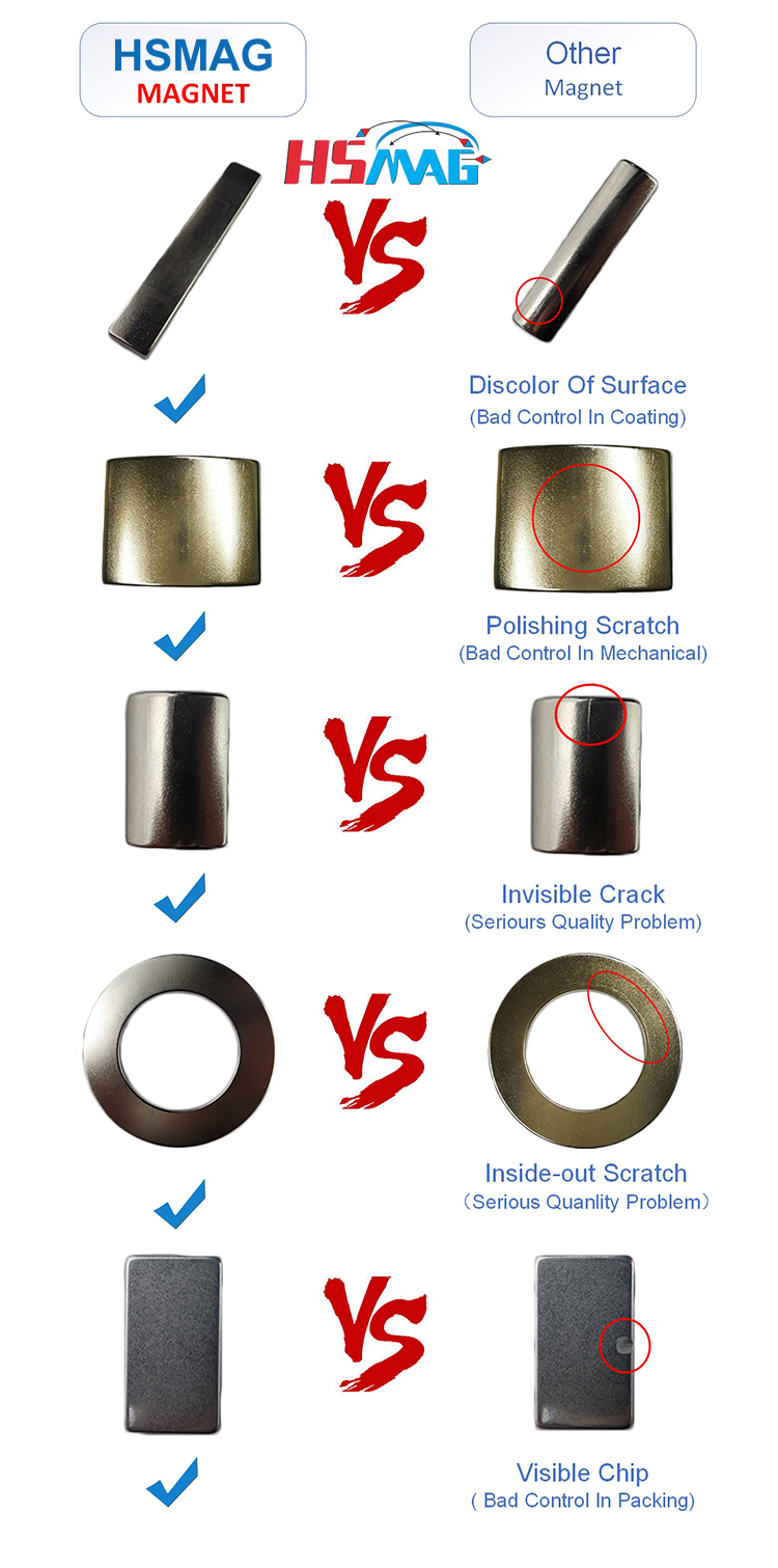 HS Magnets vs Other Magnets