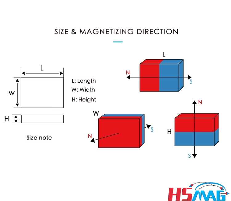 block ceramic magnet size note and magnetizing direction