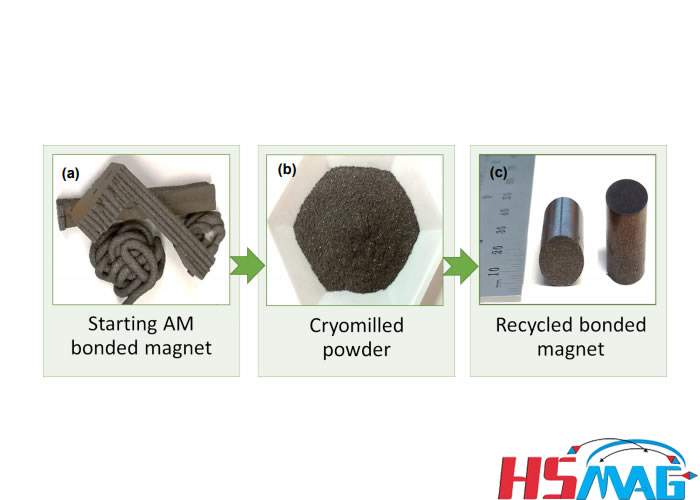 Recycling of Additively Printed Rare-earth Bonded Magnets