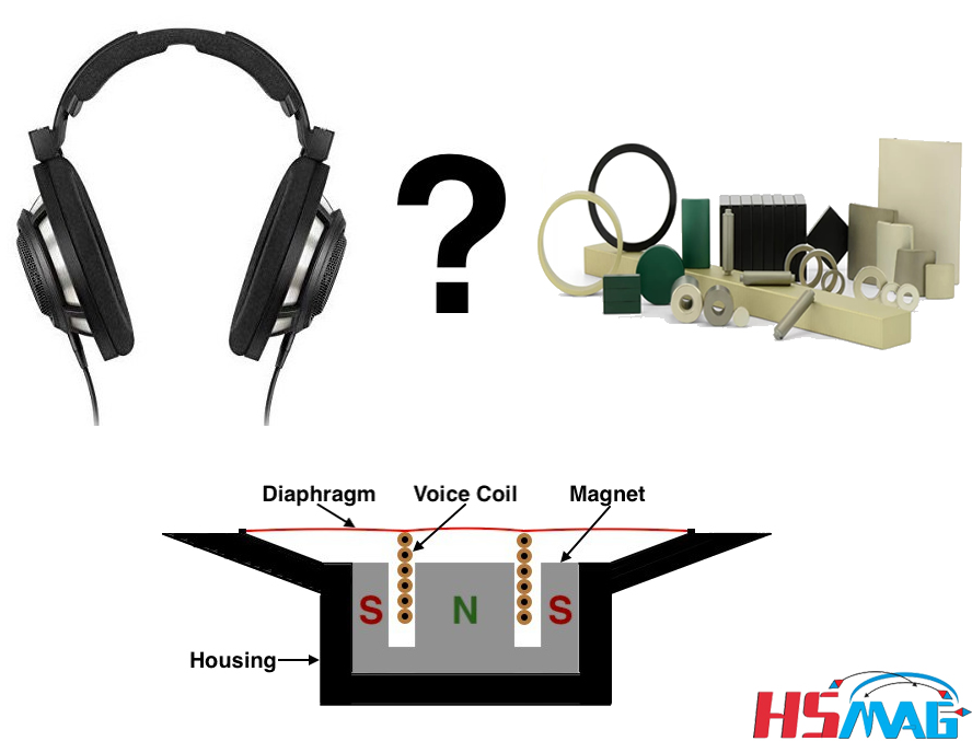 Why & How Do Use Magnets in Headphones
