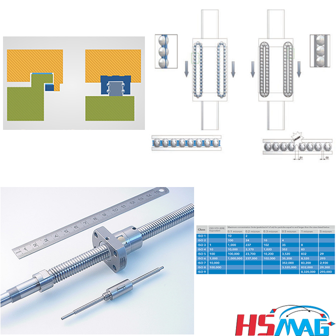 How to make linear motion systems cleanroom compatible