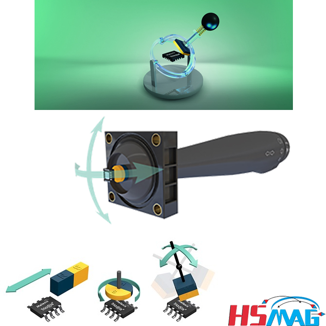 Micropower Magnetic Node in Automotive and Industrial Applications